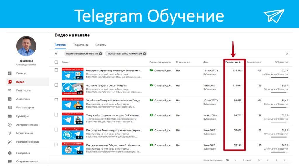 YouTube видео канал Александра Новикова