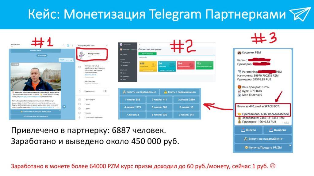 Реальный кейс заработка через Telegram