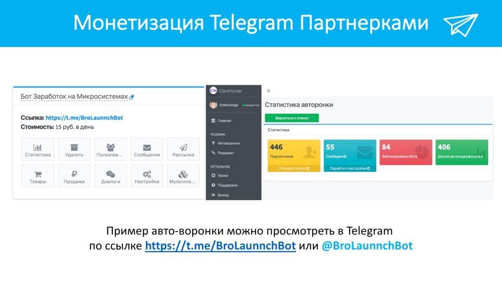 Статистика Telegram бота, админка сервиса Clienthunter.