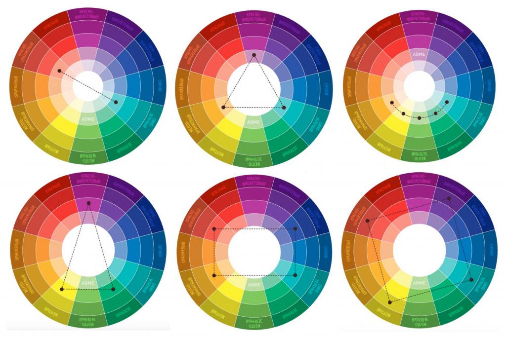 Схемы сочетания цветов для создания дизайнов.