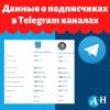 Данные о подписчиках в Telegram каналах.